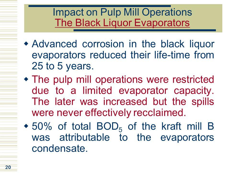 Impact on Pulp Mill Operations The Black Liquor Evaporators