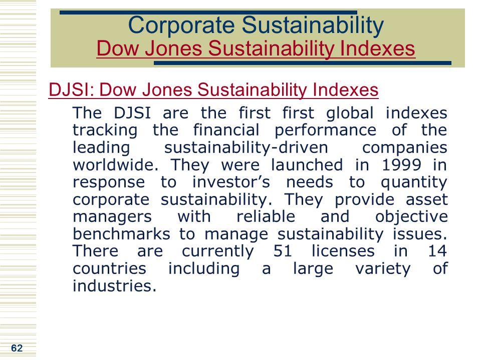 Corporate Sustainability Dow Jones Sustainability Indexes