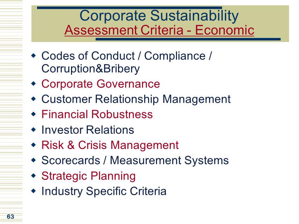 Corporate Sustainability Assessment Criteria - Economic