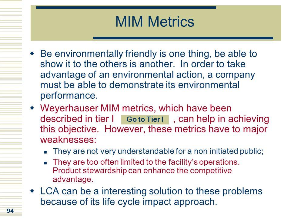 MIM Metrics