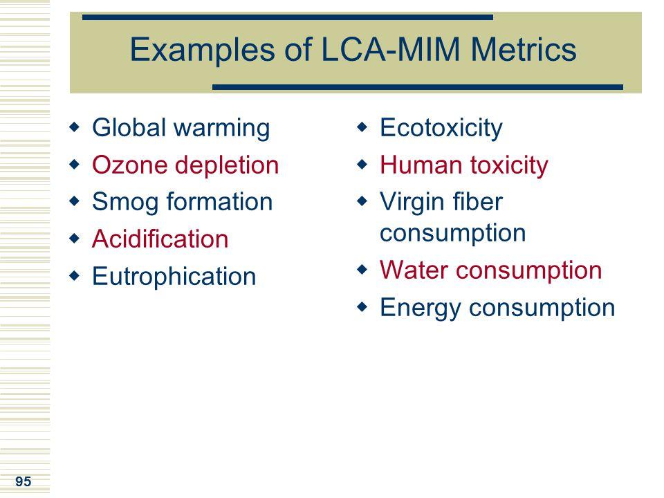 Examples of LCA-MIM Metrics