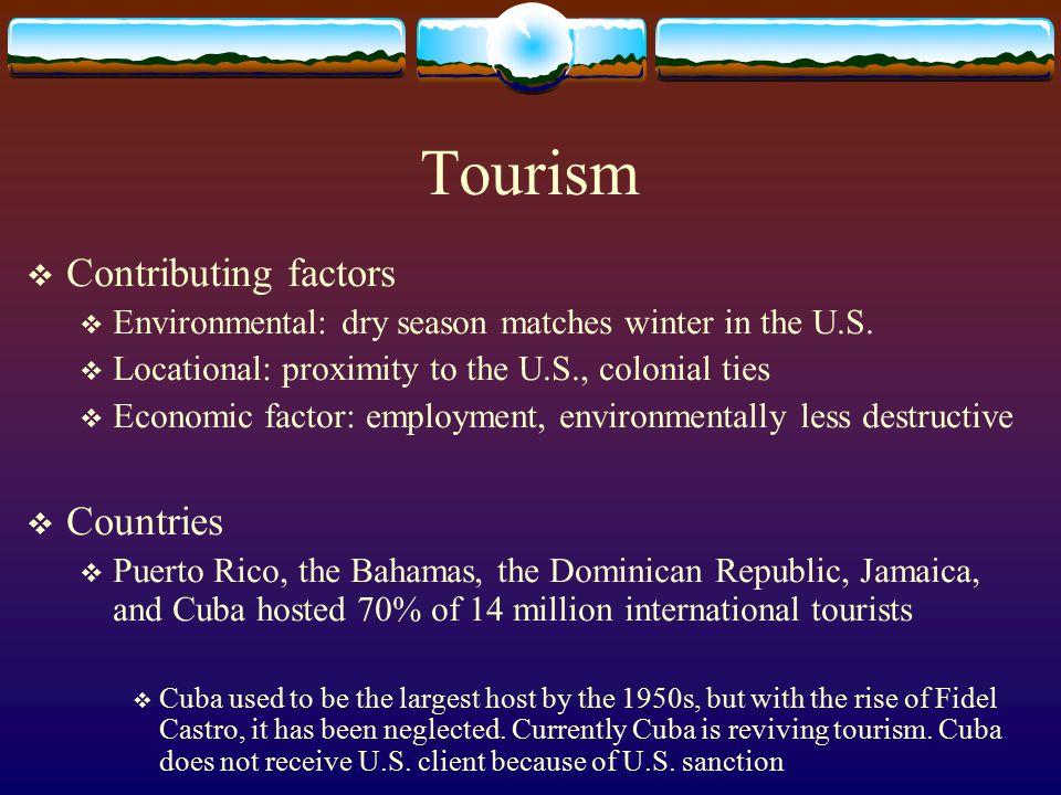 Tourism Contributing factors Countries