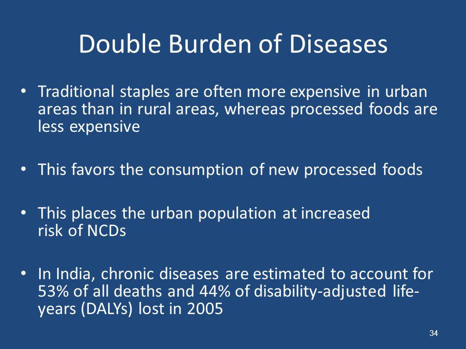 Double Burden of Diseases