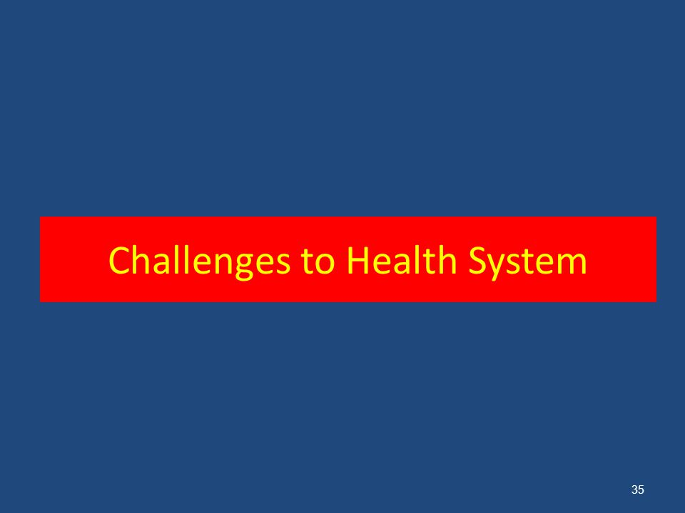 Challenges to Health System
