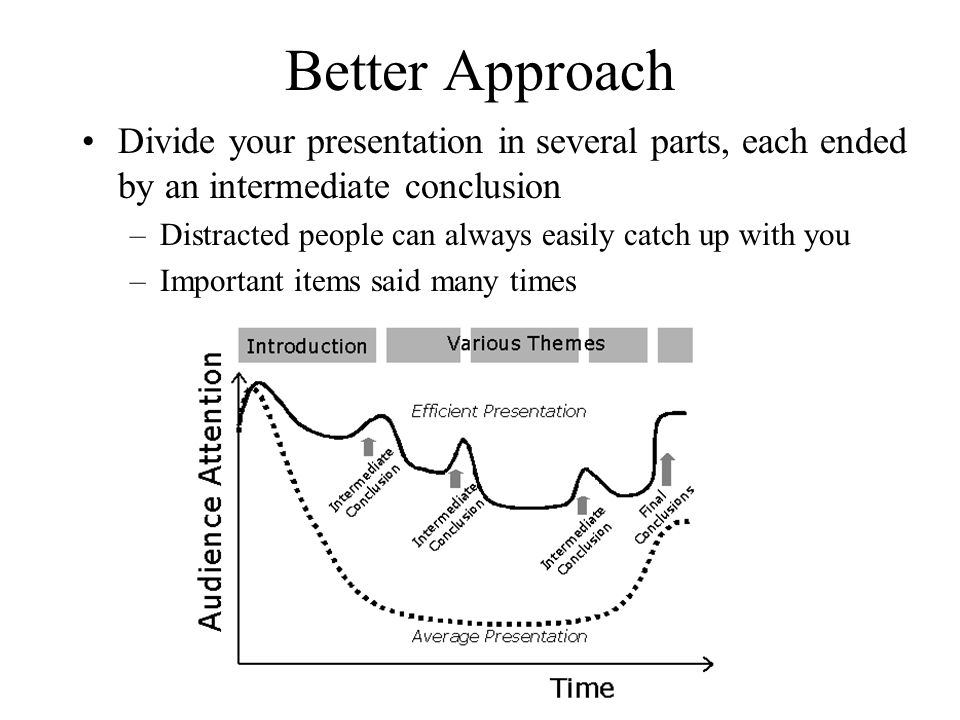 Better Approach Divide your presentation in several parts, each ended by an intermediate conclusion.