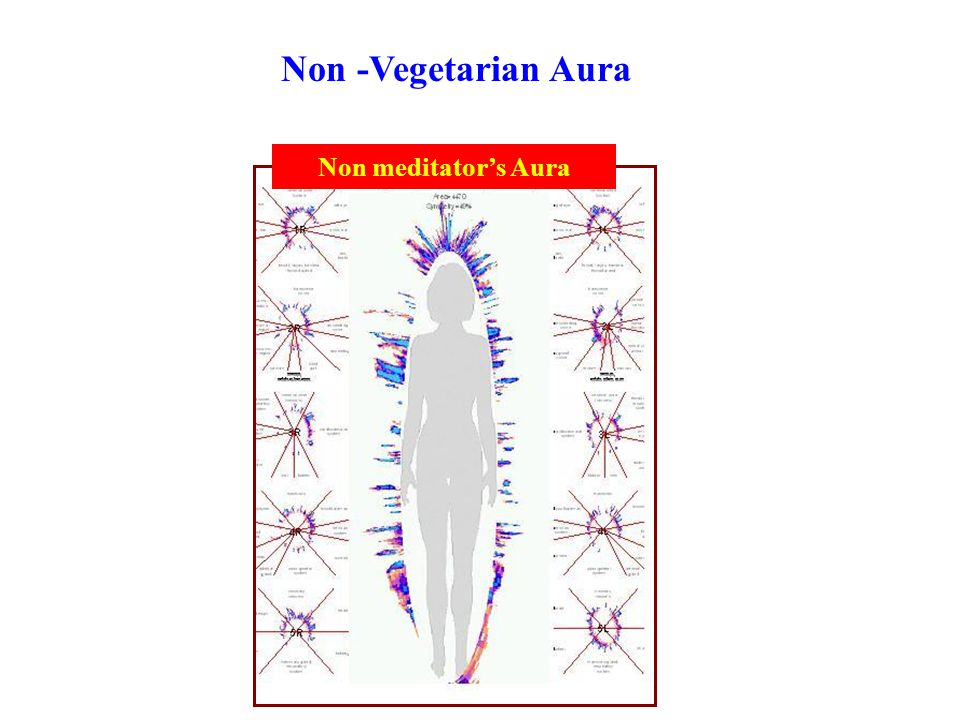 Non -Vegetarian Aura Non meditator's Aura