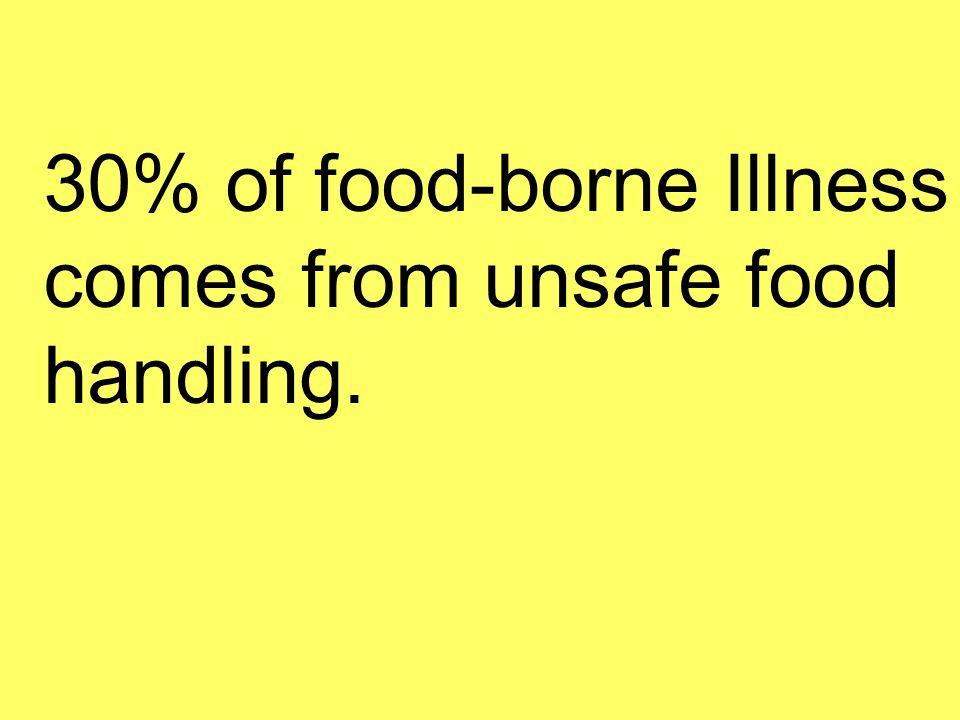 30% of food-borne Illness