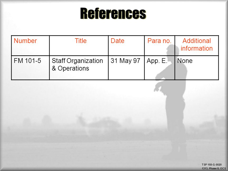 References Number Title Date Para no. Additional information FM 101-5
