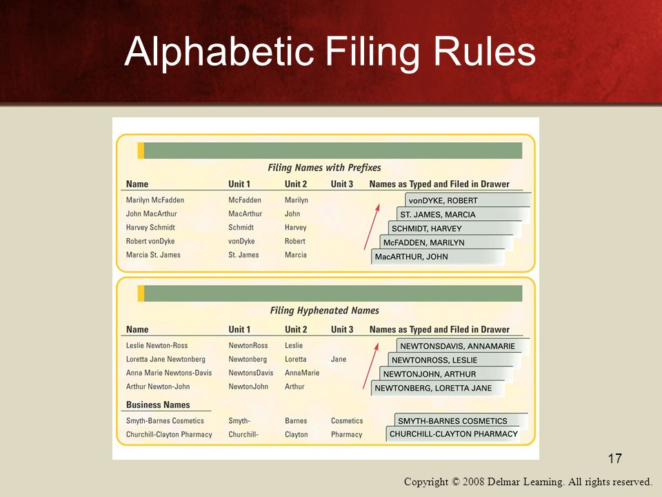 Alphabetic Filing Rules