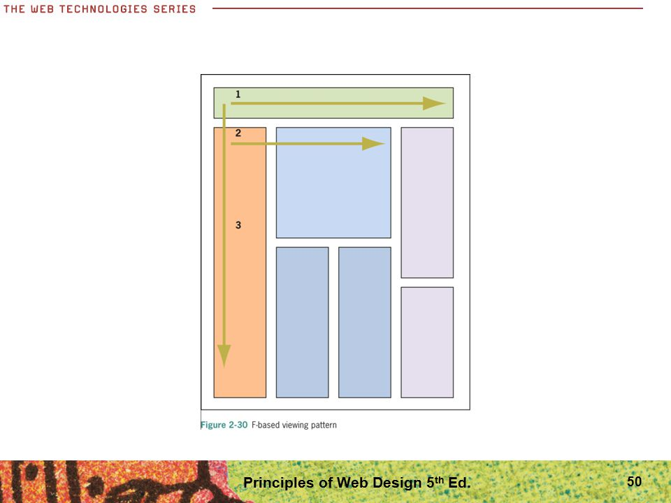 Principles of Web Design 5th Ed.