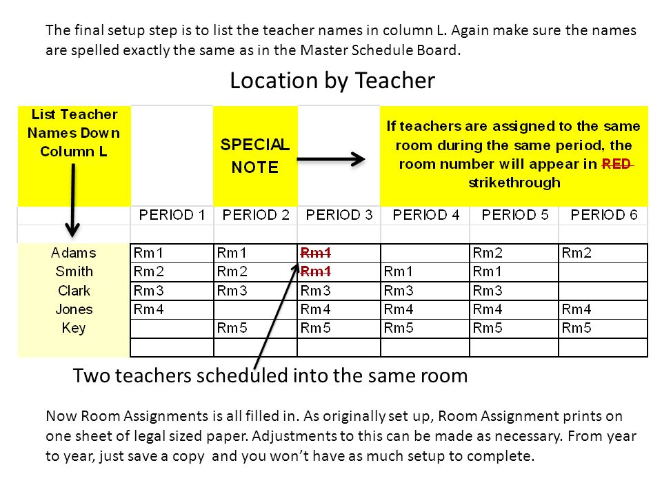 Location by Teacher Two teachers scheduled into the same room