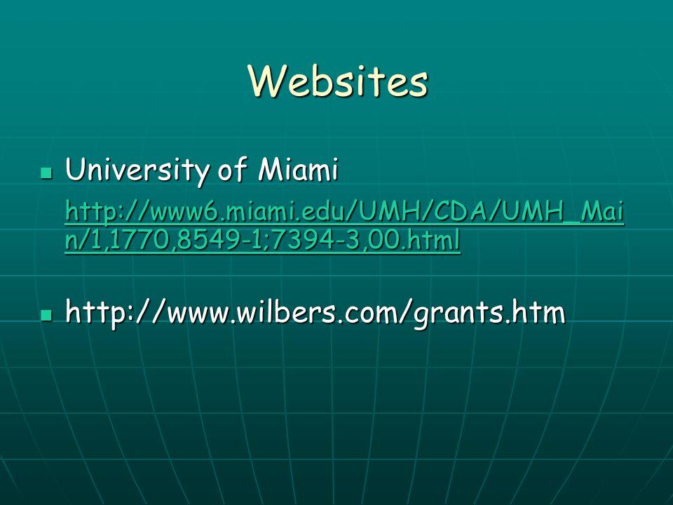 Websites University of Miami