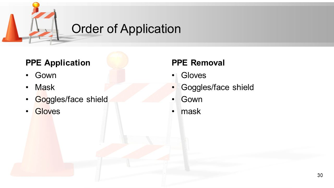 Order of Application PPE Application PPE Removal Gown Mask