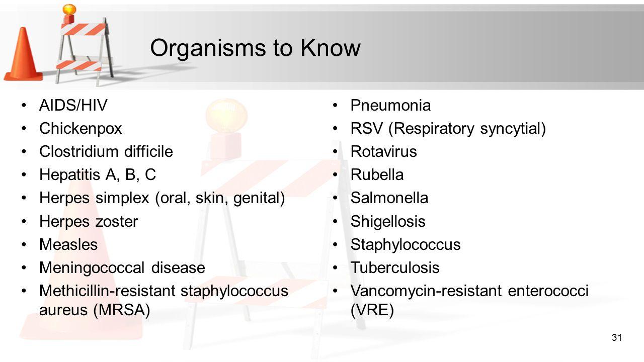 Organisms to Know AIDS/HIV Chickenpox Clostridium difficile