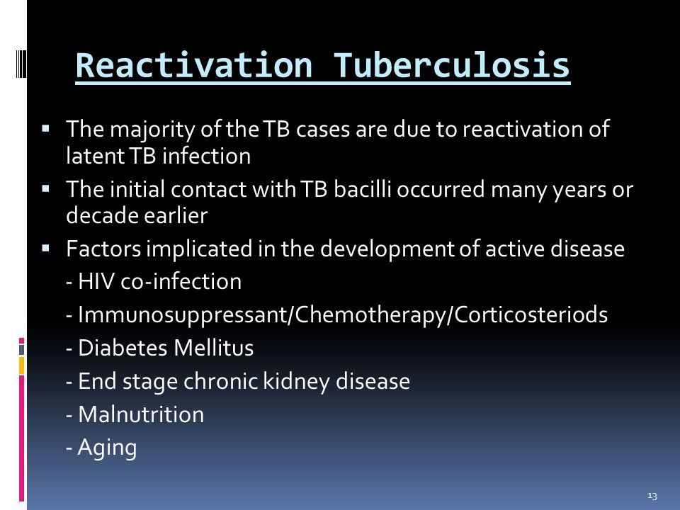 Reactivation Tuberculosis
