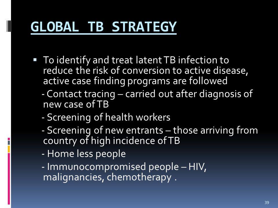 GLOBAL TB STRATEGY