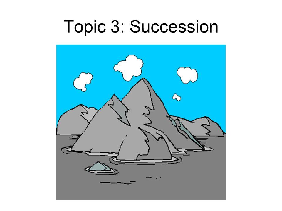 Topic 3: Succession