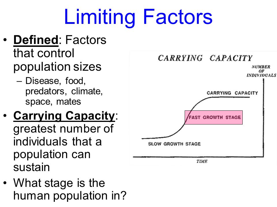 Limiting Factors Defined: Factors that control population sizes