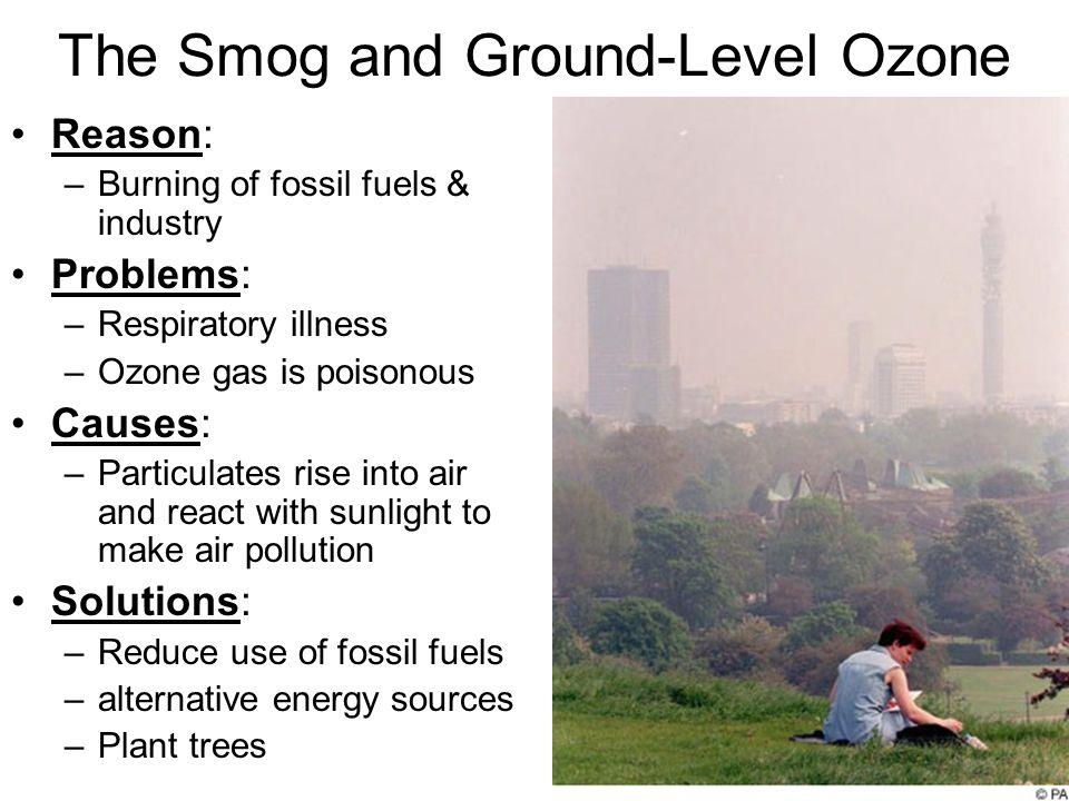 The Smog and Ground-Level Ozone