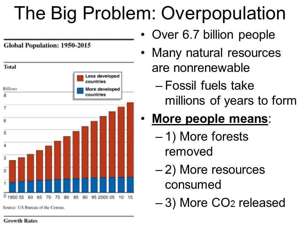 The Big Problem: Overpopulation