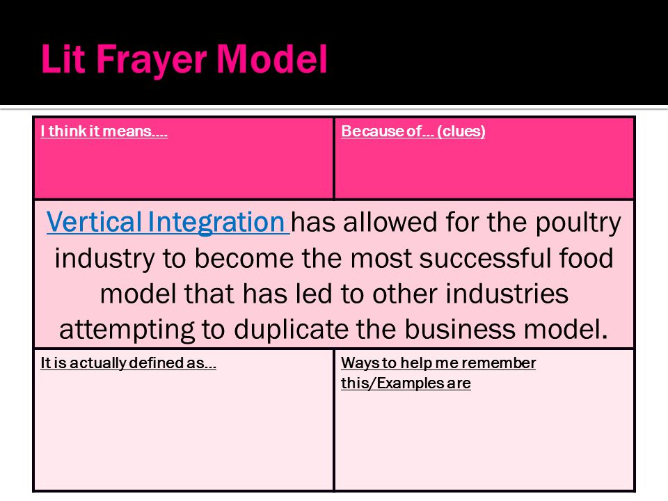 Lit Frayer Model I think it means…. Because of… (clues)