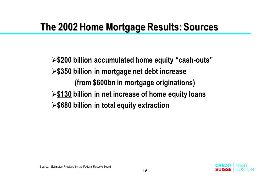 The 2002 Home Mortgage Results: Sources