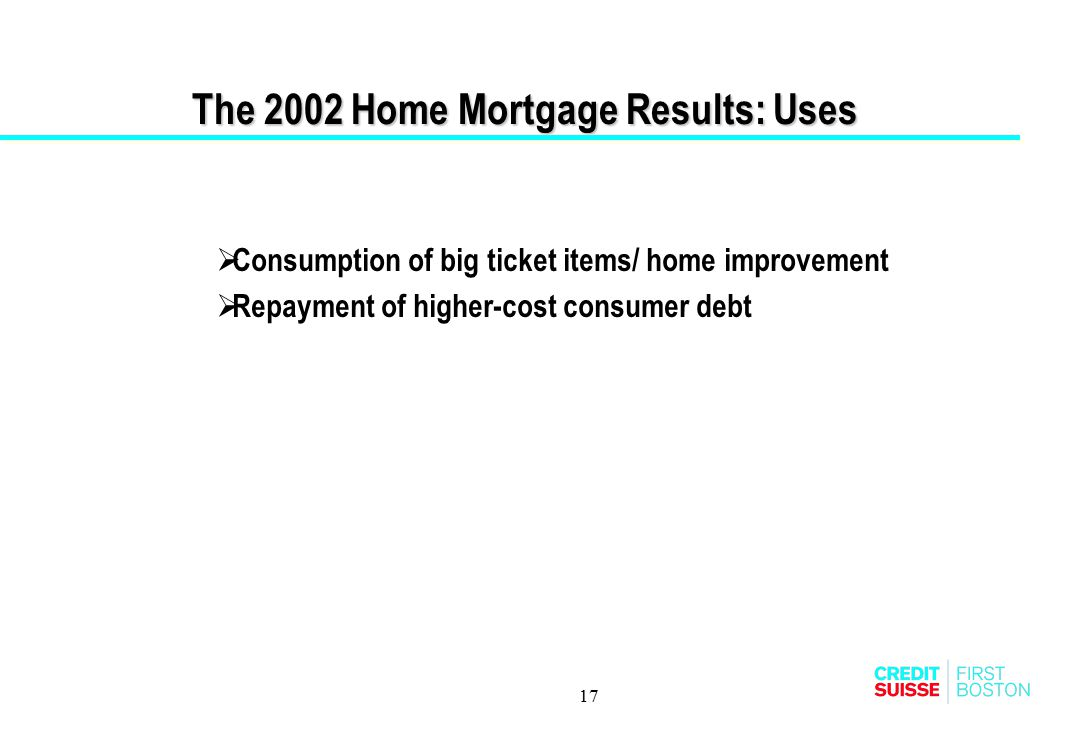 The 2002 Home Mortgage Results: Uses