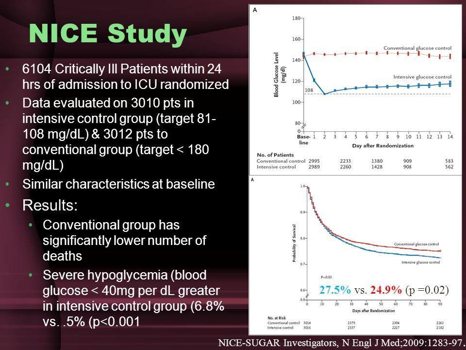 NICE Study 6104 Critically Ill Patients within 24 hrs of admission to ICU randomized.