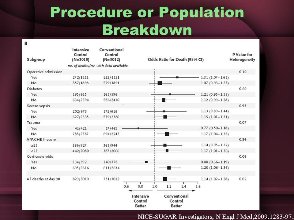 Procedure or Population Breakdown