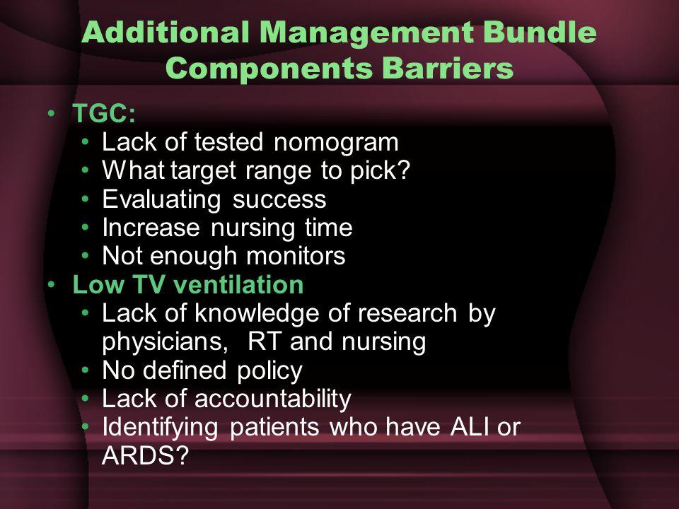 Additional Management Bundle Components Barriers