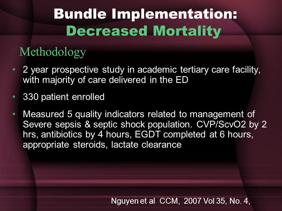 Bundle Implementation: Decreased Mortality
