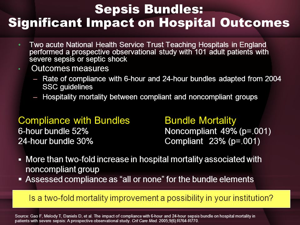 Sepsis Bundles: Significant Impact on Hospital Outcomes