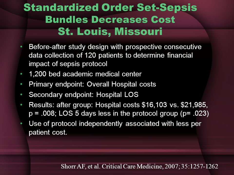 Standardized Order Set-Sepsis Bundles Decreases Cost St