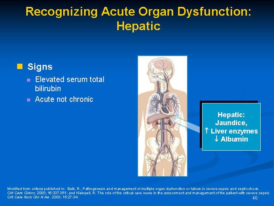 When making a diagnosis of severe sepsis, the clinician must assess the patient for the presence of acute organ dysfunction (severe sepsis). The presence of acute organ dysfunction is often recognized clinically by the patient's presenting signs and symptoms. However, in some instances, laboratory data or results of invasive monitoring will confirm the diagnosis of organ dysfunction.