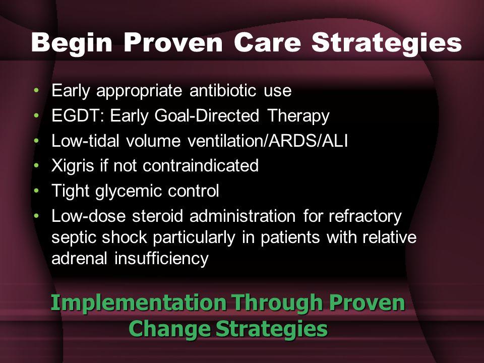 Begin Proven Care Strategies