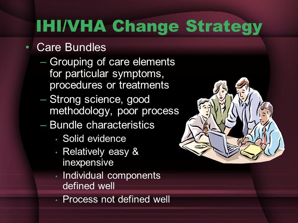 IHI/VHA Change Strategy