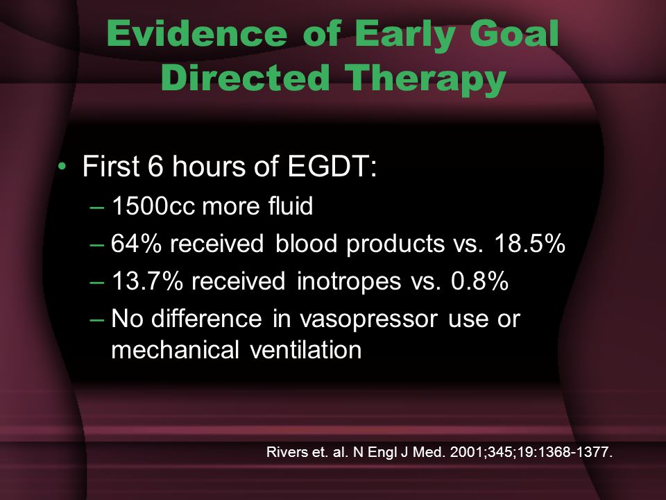 Evidence of Early Goal Directed Therapy