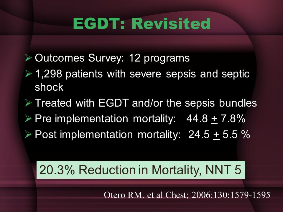 EGDT: Revisited 20.3% Reduction in Mortality, NNT 5