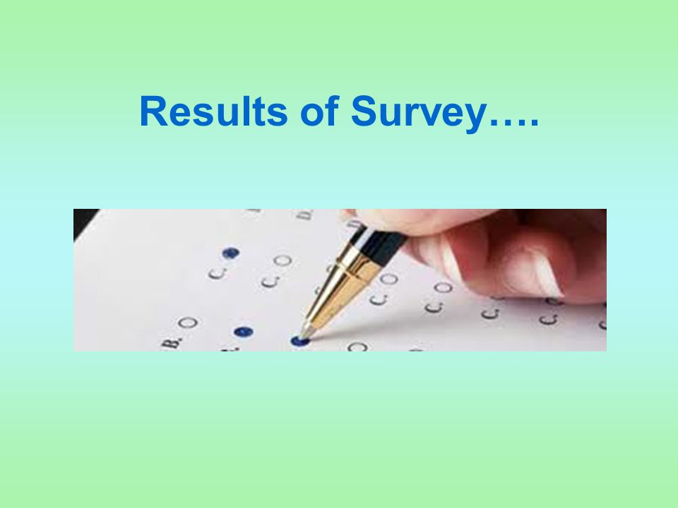 Results of Survey….