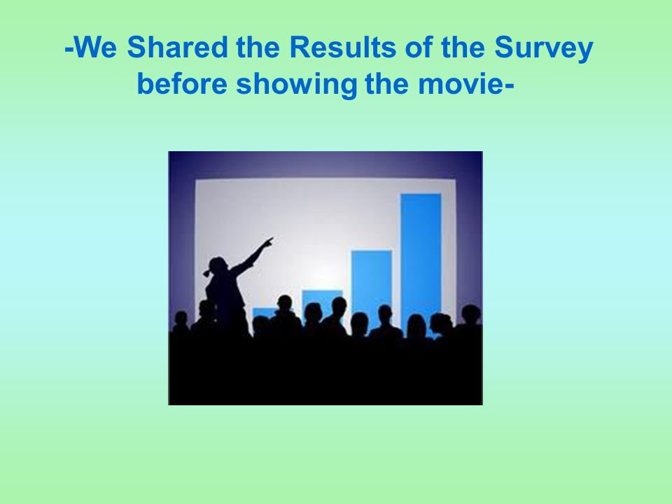 -We Shared the Results of the Survey before showing the movie-