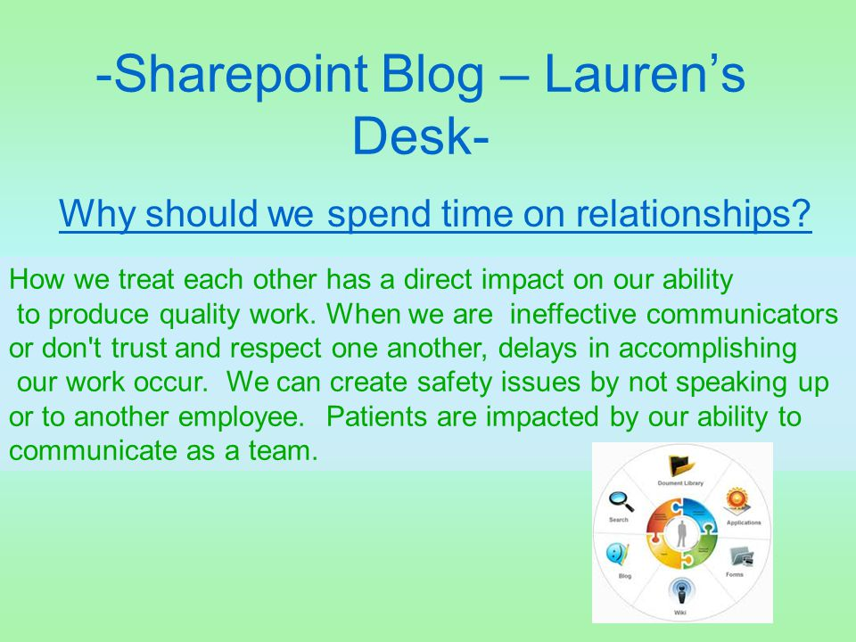 -Sharepoint Blog – Lauren's Desk-