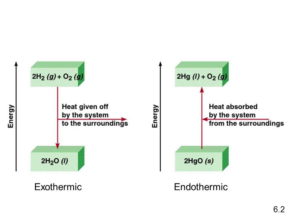 Exothermic Endothermic 6.2