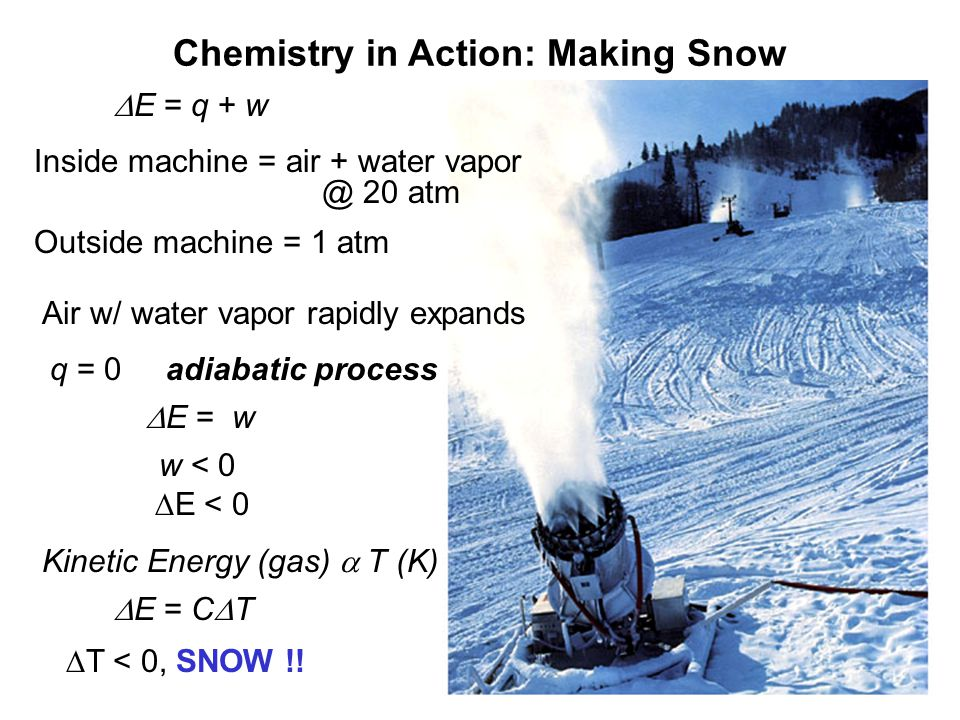 Chemistry in Action: Making Snow