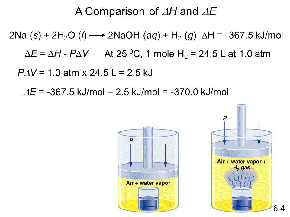A Comparison of DH and DE