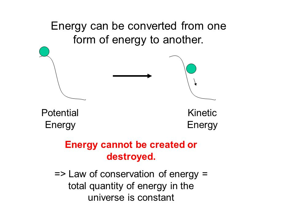 Energy cannot be created or destroyed.