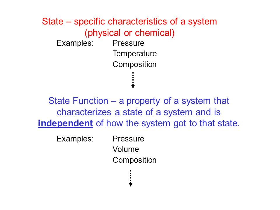 State – specific characteristics of a system (physical or chemical)