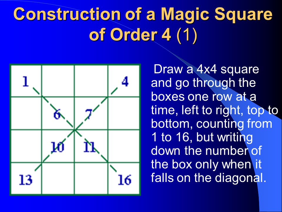 Construction of a Magic Square of Order 4 (1)