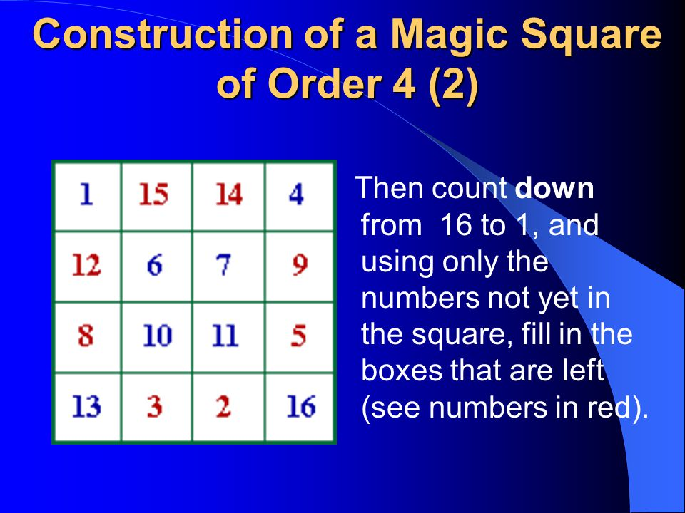 Construction of a Magic Square of Order 4 (2)