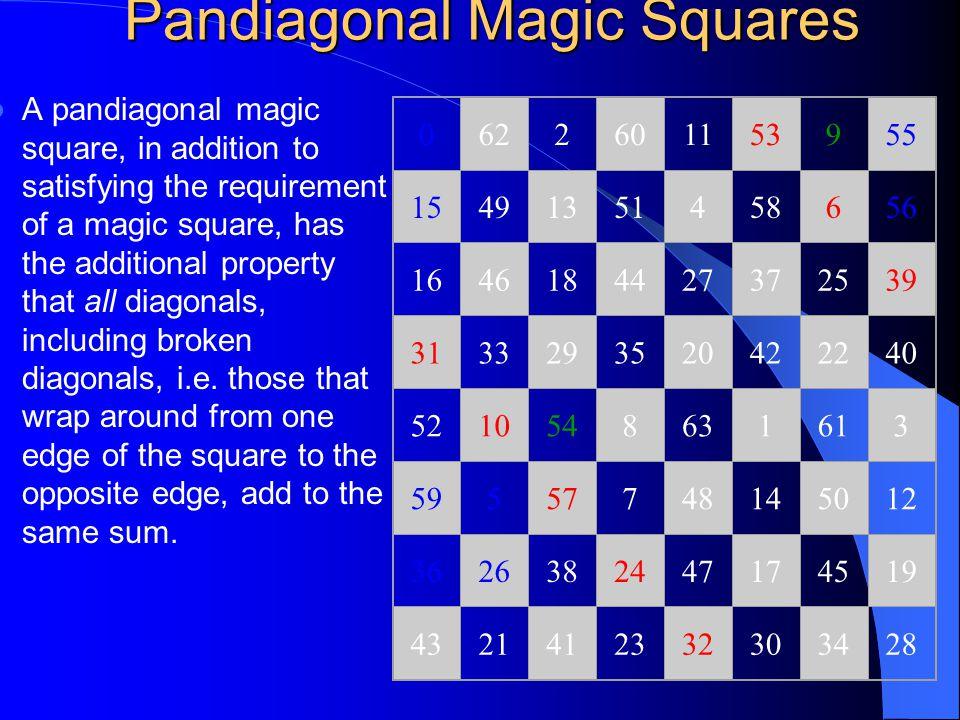Pandiagonal Magic Squares