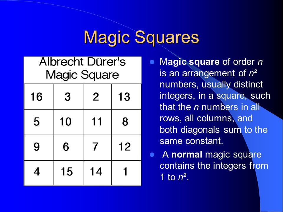 Albrecht Dürer s Magic Square
